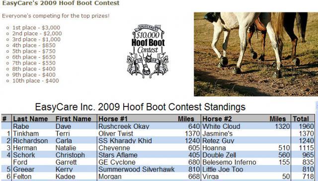 $10,000 Hoof Boot Contest
