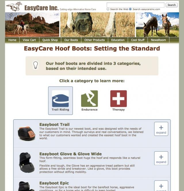 Choosing the Correct Easyboot Horse Hoof Boot.